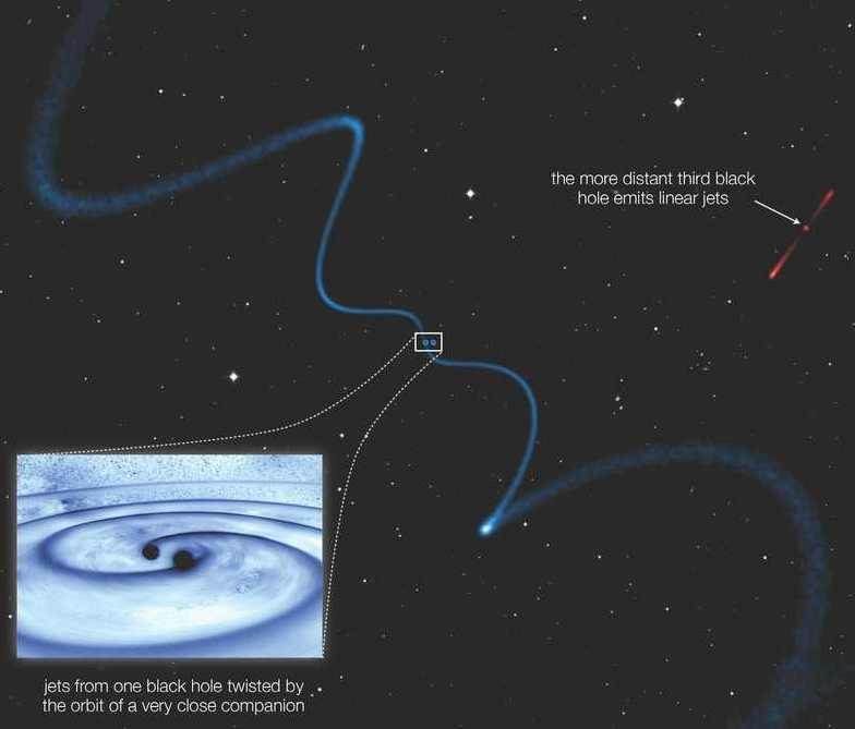 Trio of black holes