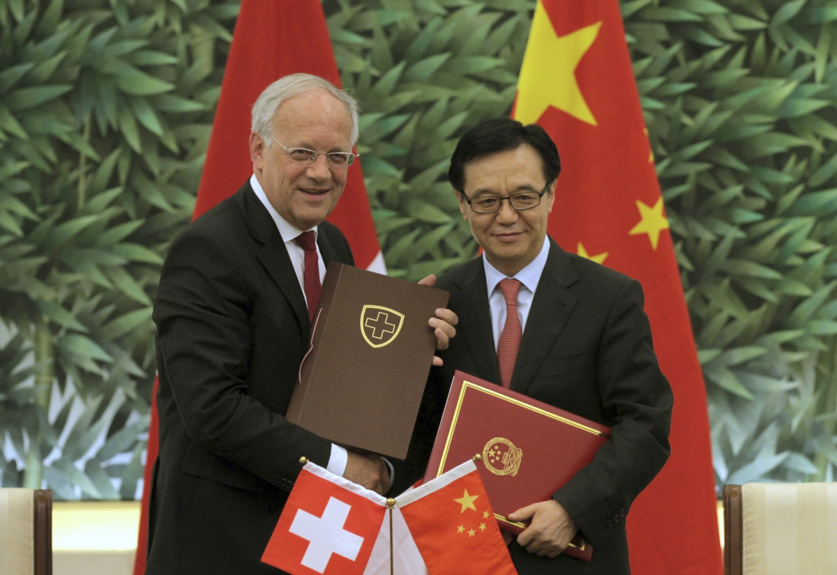 China Swiss FTA