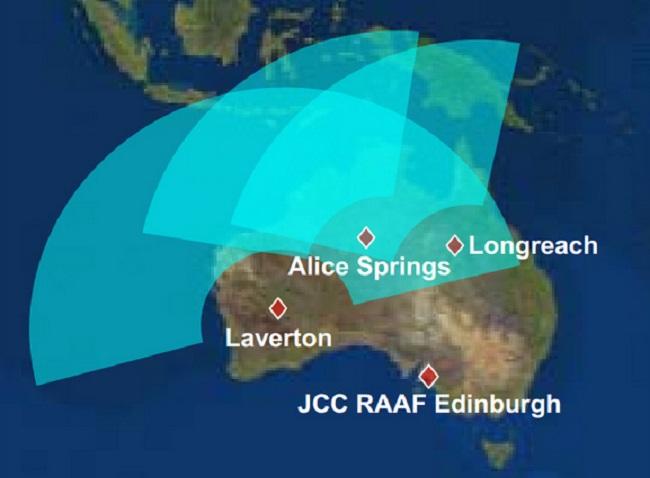 JORN radar locations