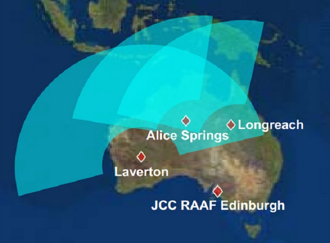 JORN radar locations