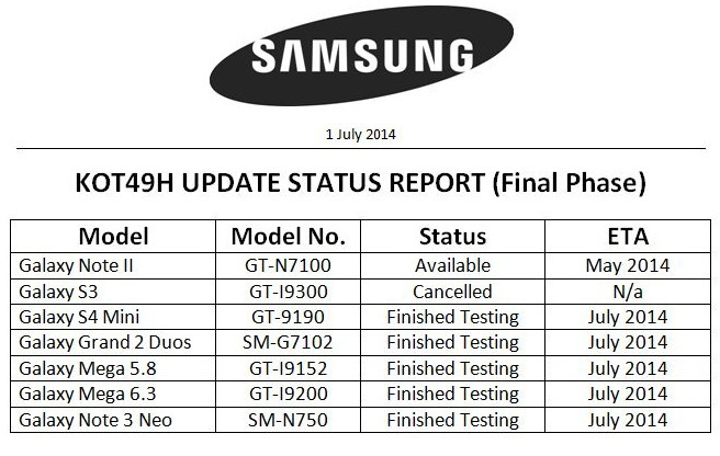 Samsung note 3 neo android kitkat update