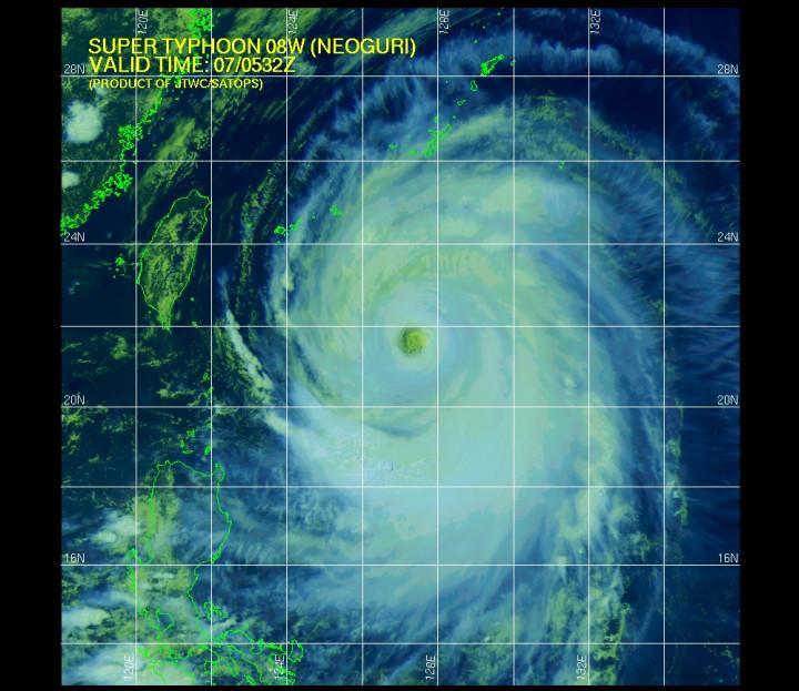 super typhoon neoguri