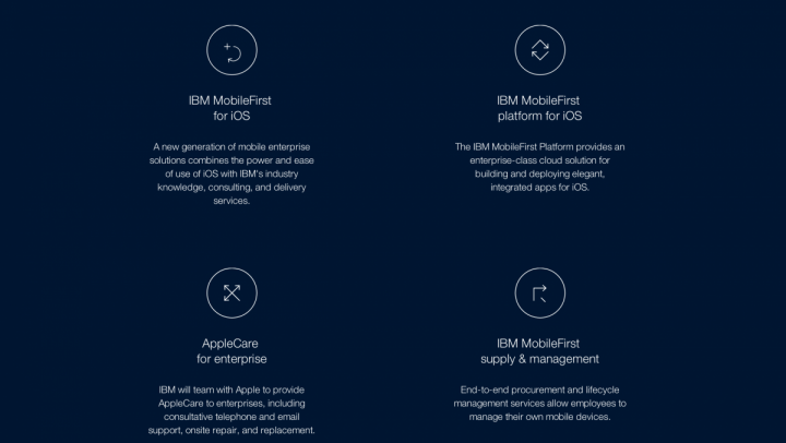 IBM Apple Deal MobileFirst for iOS