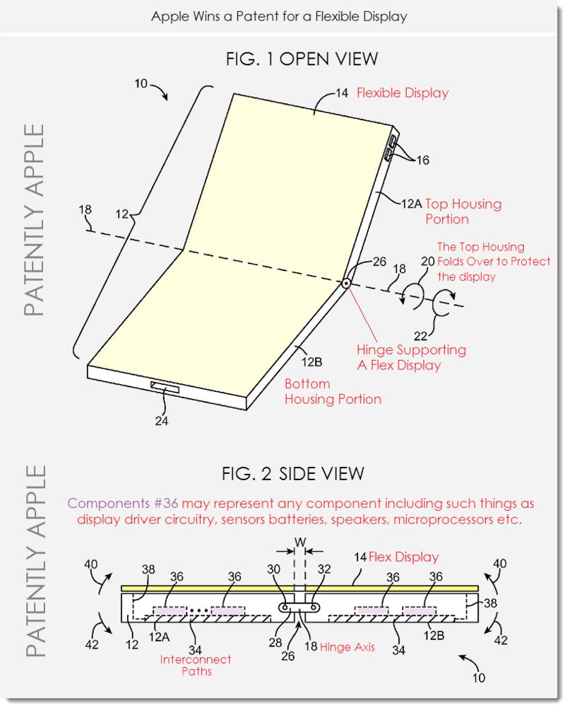 iphone 6 flexible display