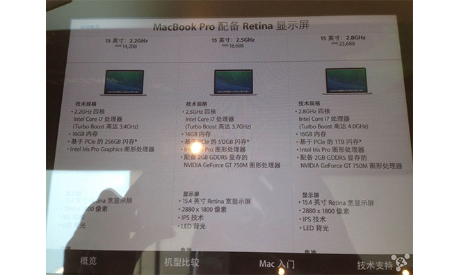 In-store signage outs speed-bumped MacBook Pros, 16GB of RAM to come standard
