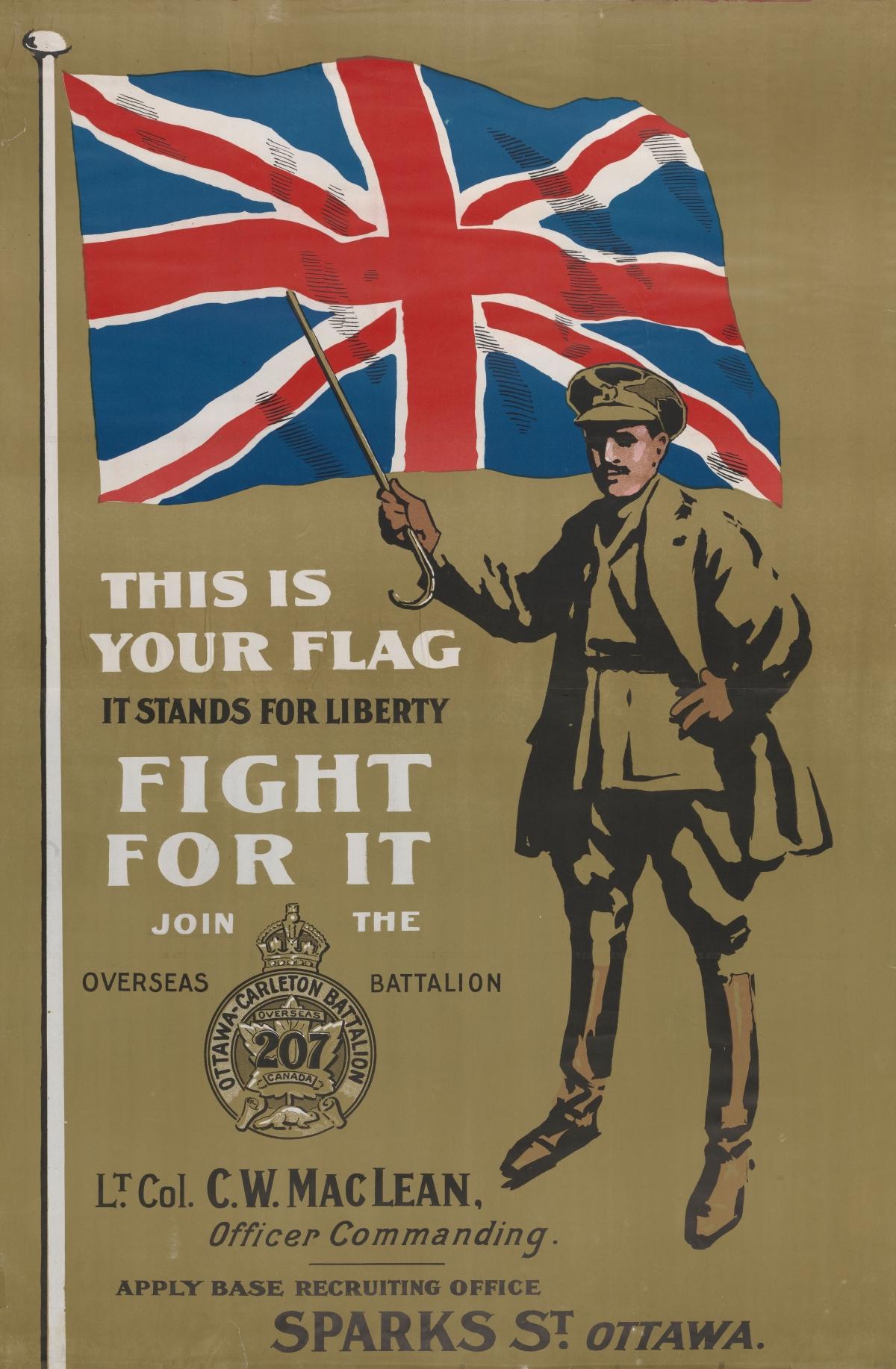 WWI 100th anniversary