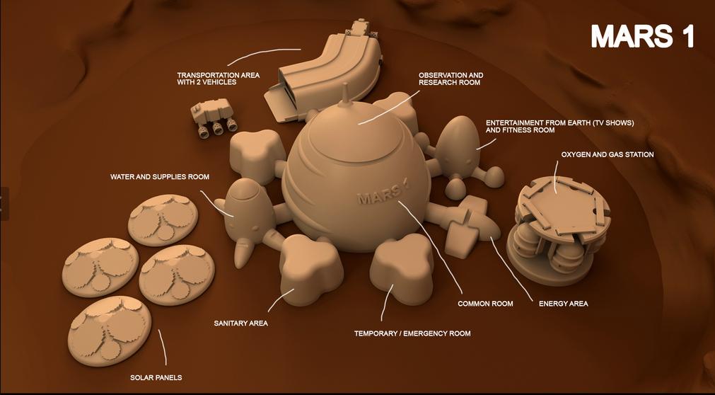 3D-printed Martian base 3