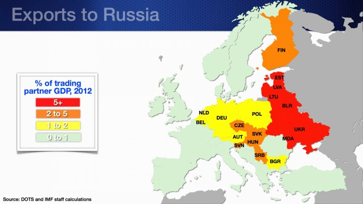 European exports to Russia