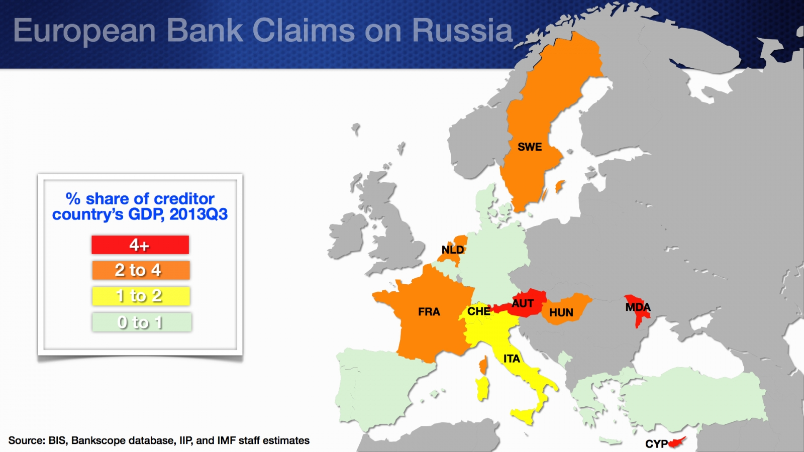 European bank claims