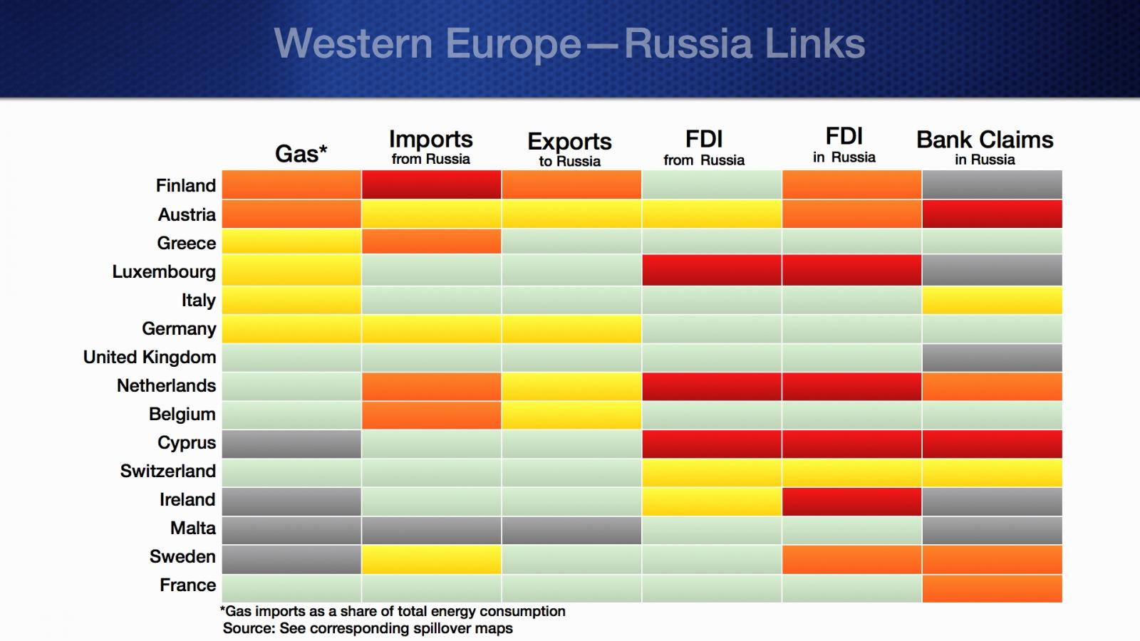 trade links western Europe
