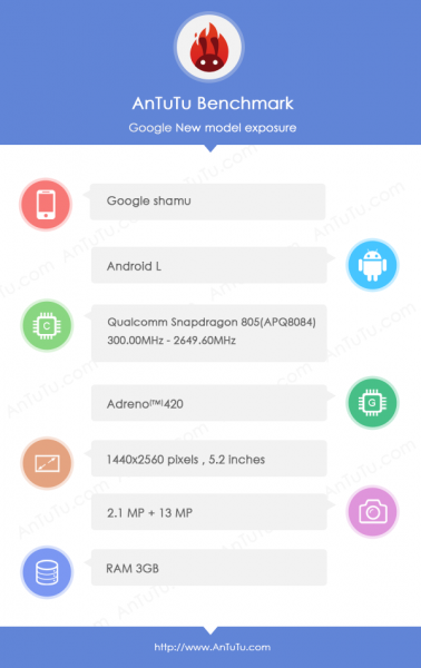 Nexus 6 Resurfaces in AnTuTu Benchmarks and GFX Bench, More Specifications Revealed
