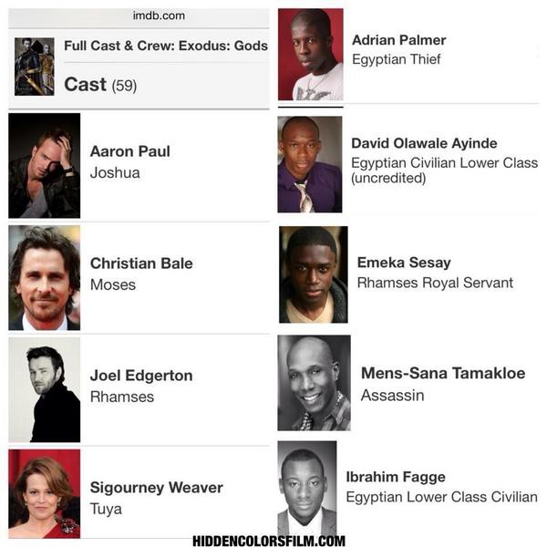 The Exodus cast page on IMDB, photoshopped to show the comparison between white and black actors