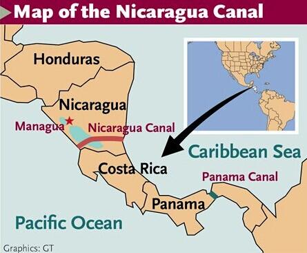 Nicaragua Canal