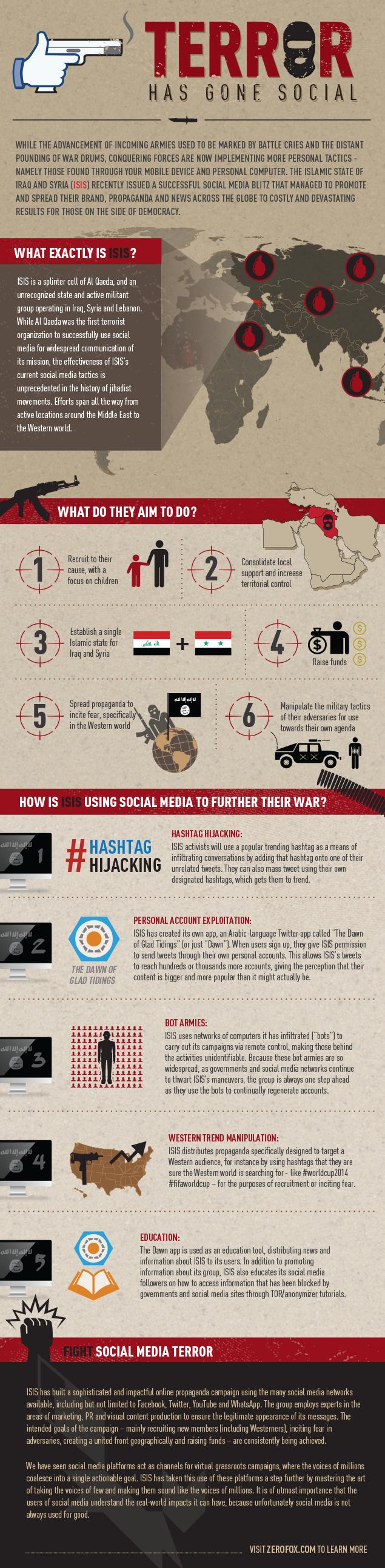 Terror has gone social