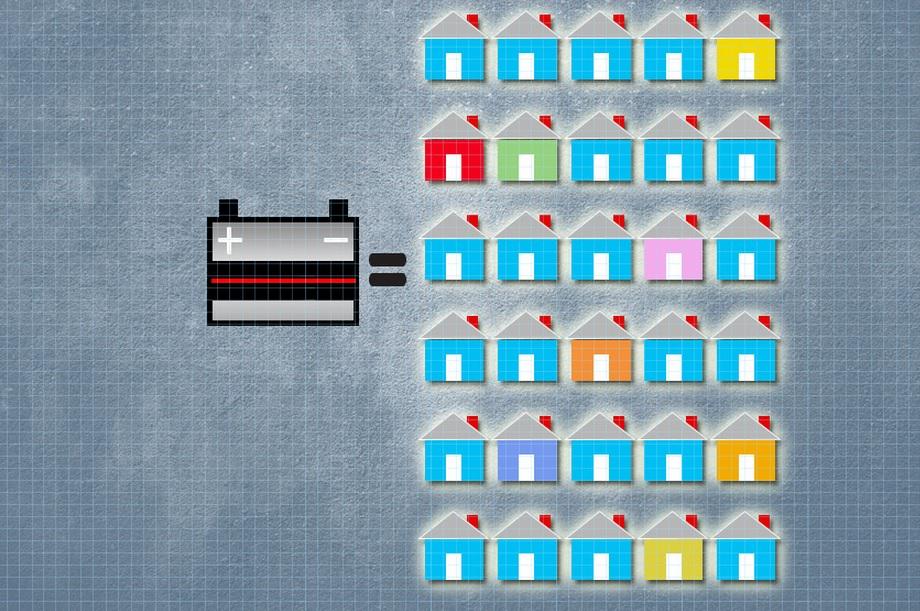 car battery solar power