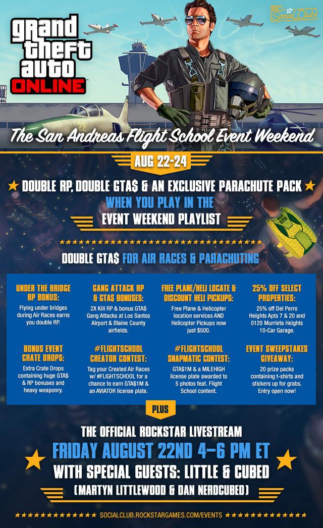 GTA 5 Online Double Money and RP: How to Unlock High Flyer Parachute in Flight School DLC