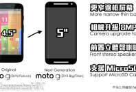 Moto G2 differences