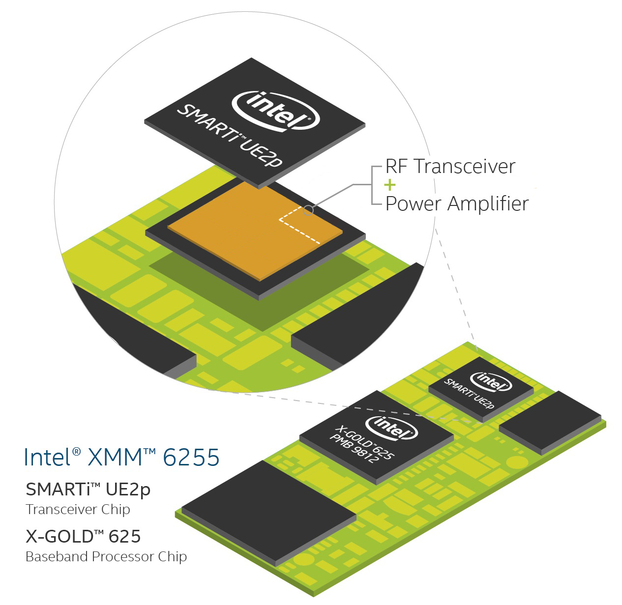 Intel Showcases World's Smallest 3G Modem that Enables 3G Communication even in Low-Signal Areas