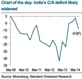 India CAD