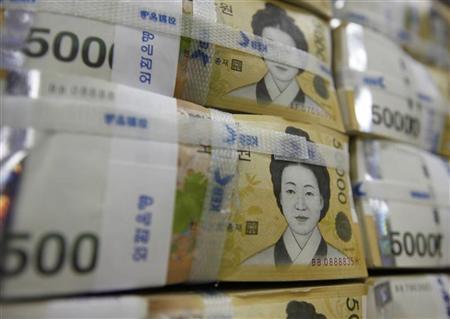 South Korean won bundles