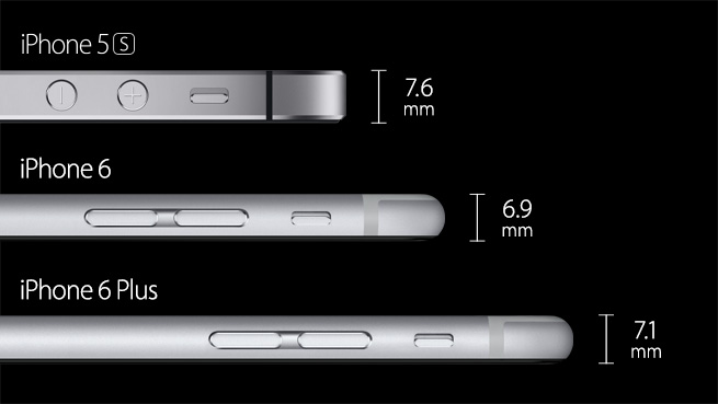 iPhone 6 iPhone 6 Plus iPhone 5S thickness comparison