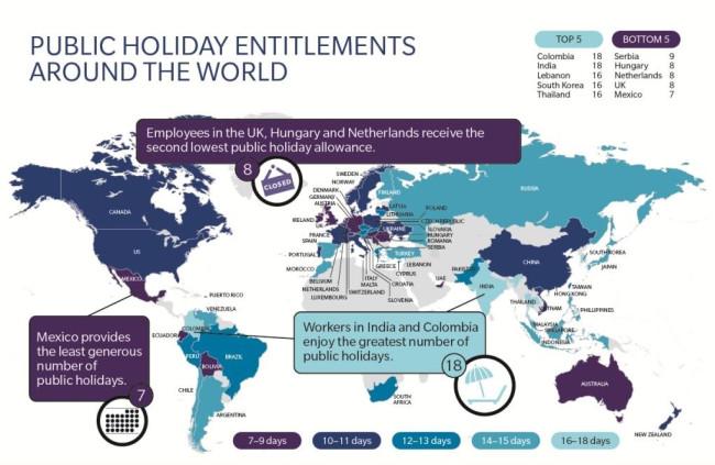 Public holidays across the globe