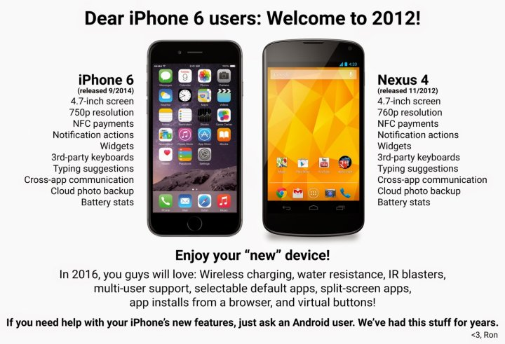 iPhone 6 users, welcome to 2012 meme