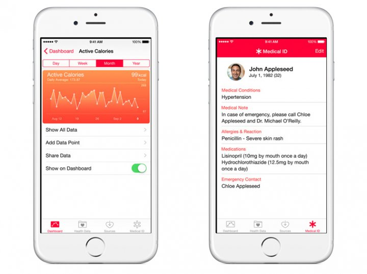 iOS 8 - Health Kit and Medical ID