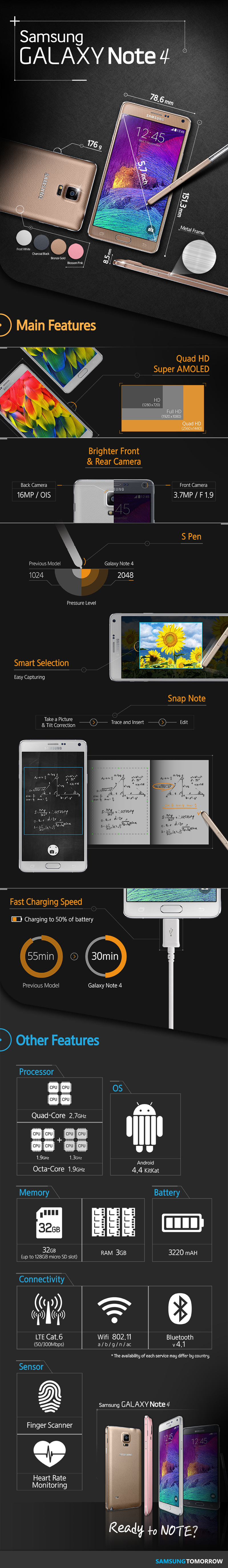 Samsung Note 4 features