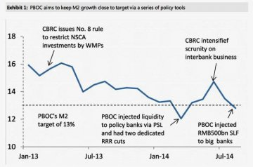 Morgan Stanley PBoC Injections