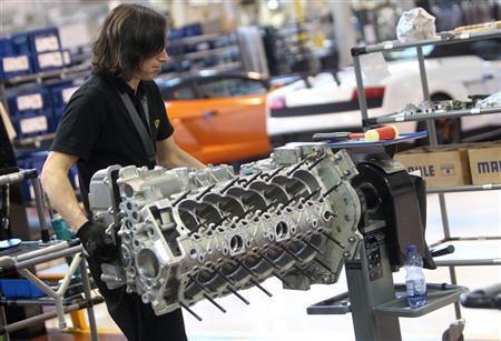 Italian car industry
