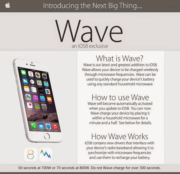 Wave is a Hoax Apple Wireless Charging