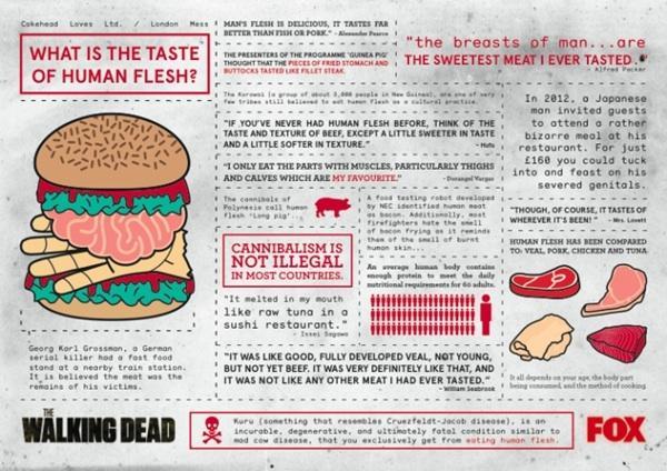 Human burger