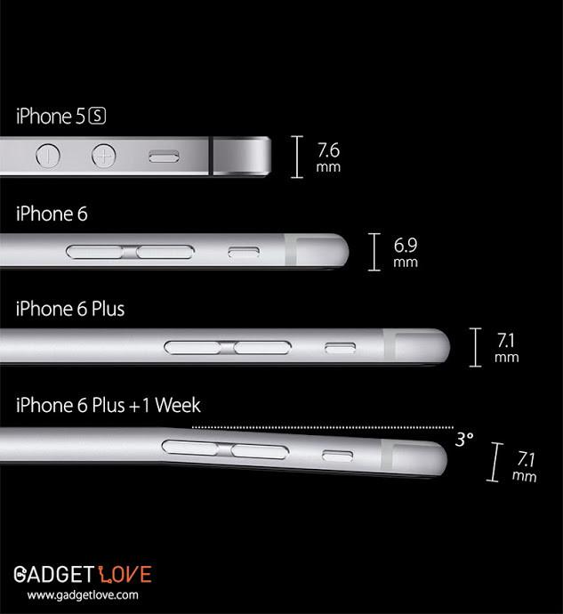 iPhone 6 #bendgate 2
