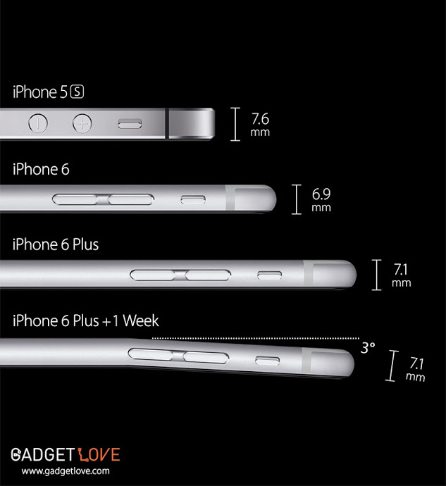 iPhone 6 #bendgate 2