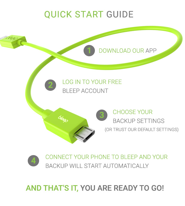 Bleep Smartphone Charging Cable Automatically Backs Up and Stores All Your Confidential Data Without Requiring Internet