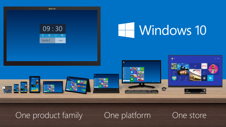 Windows 10 Product