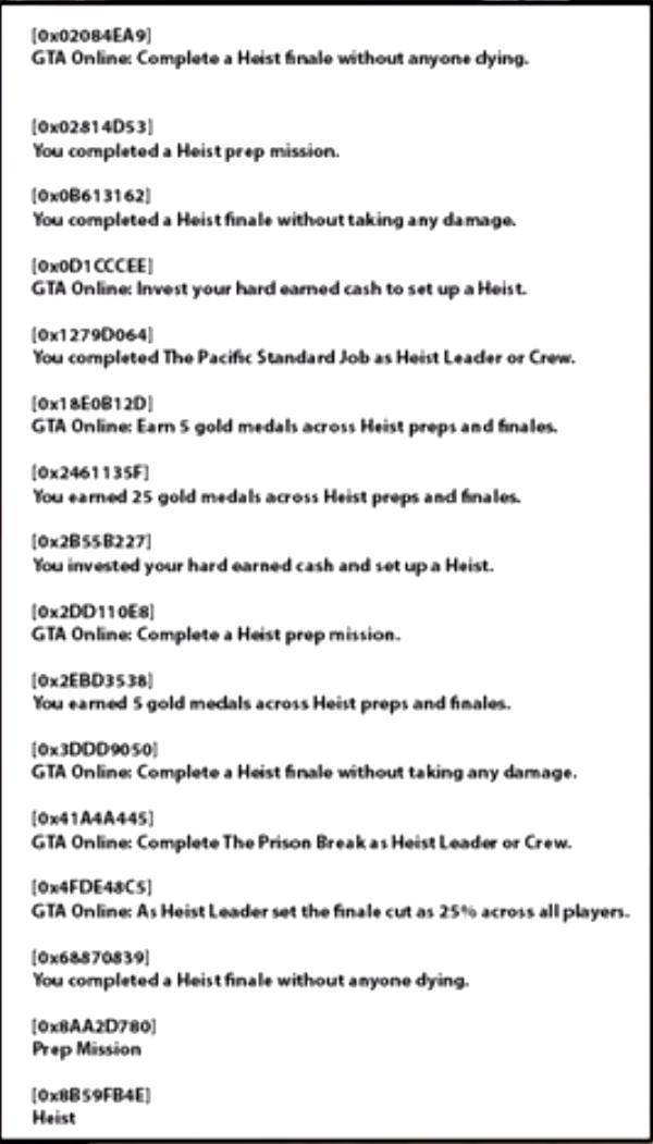 GTA 5 Online: New DLC Leaked Heist Missions Info - Prison Break, Humane Lab Raid and Pacific Bank Heist