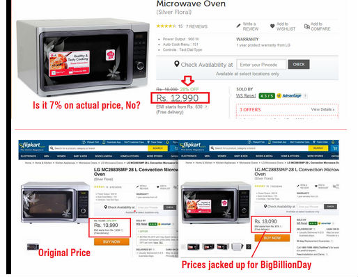 Analysing the Deal behind Flipkart's Big Billion Day Sale deal