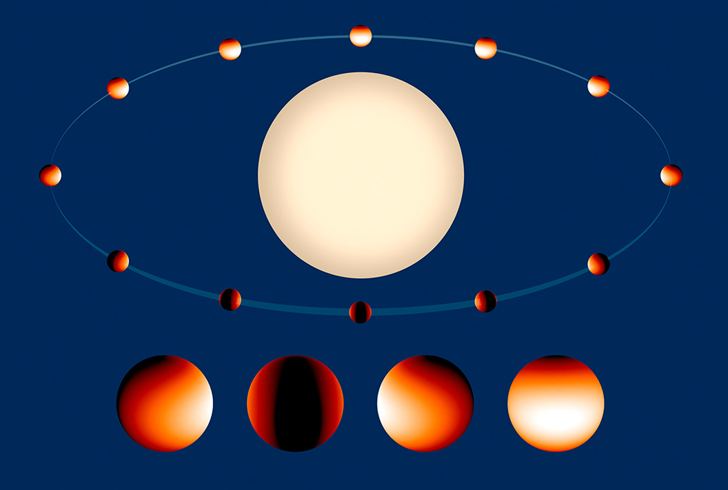 EXOPLANET CLIMATE