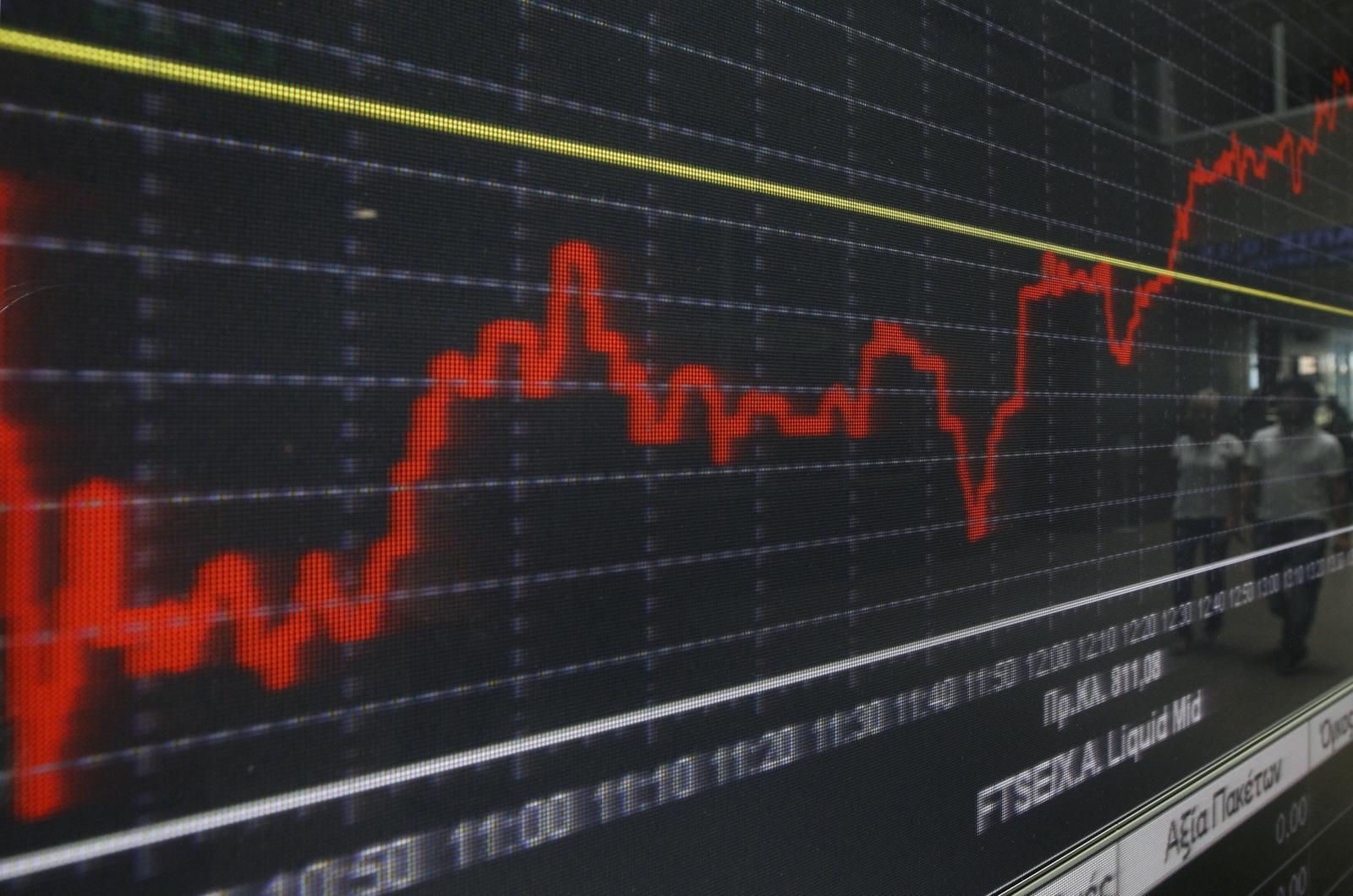 stock market negative
