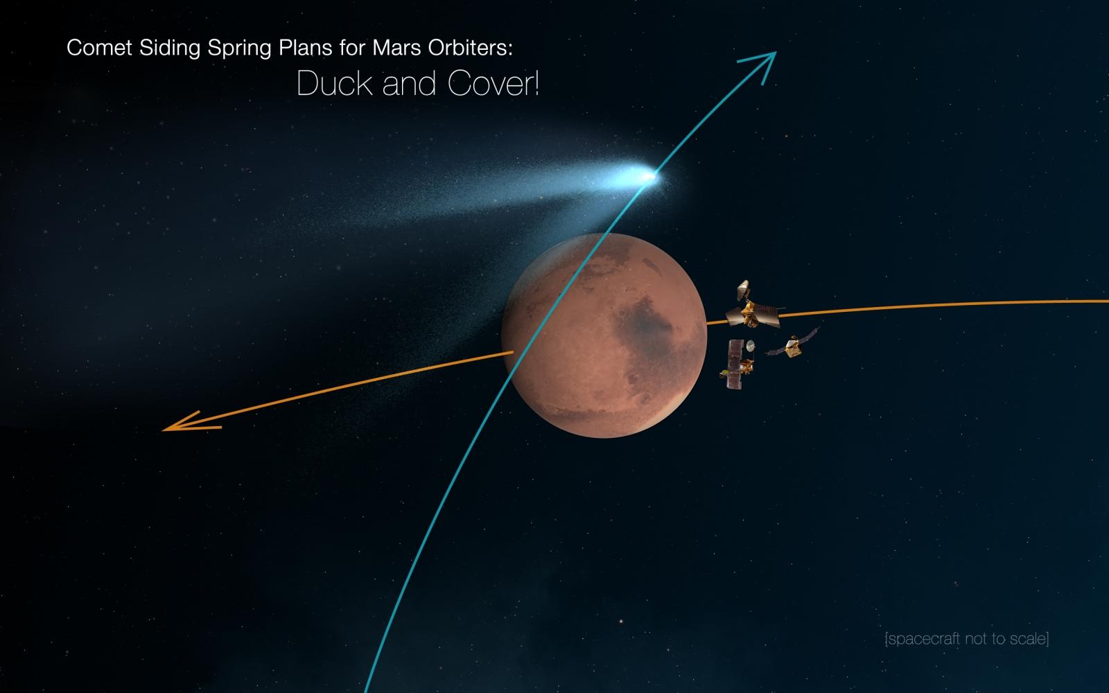 MARS ORBITERS3
