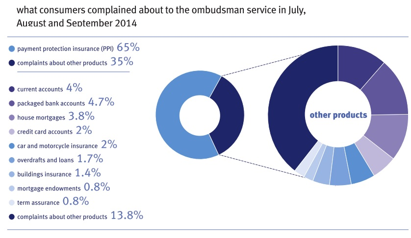ombudsman data