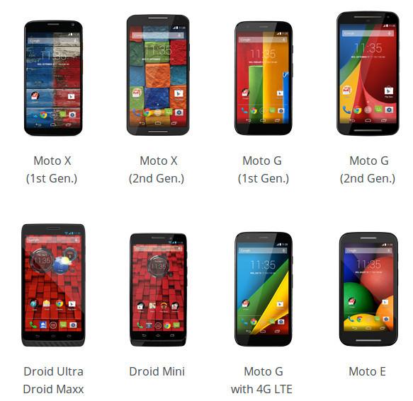 Motorola Android L Update: Eligible Smartphones Include Moto
