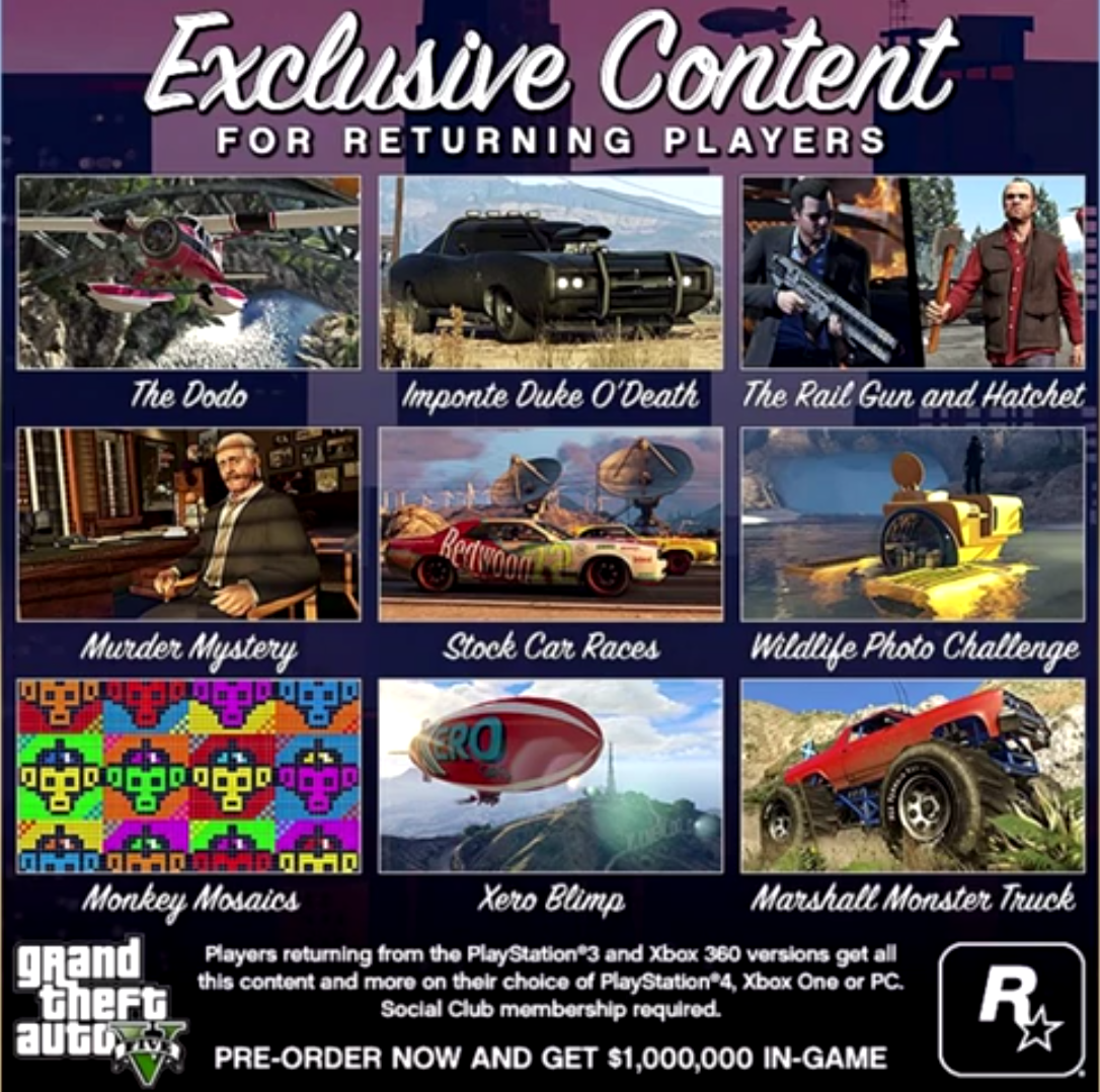 GTA 5 Online:  New Murder Mystery Clues - Michael DLC for PS4 and Xbox One
