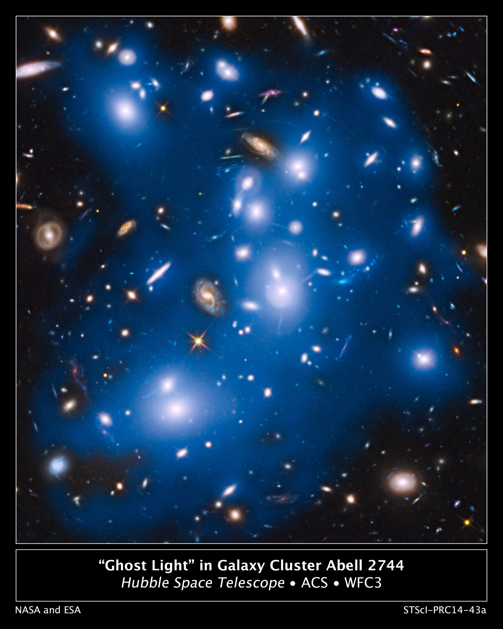 HUBBLE ABELL