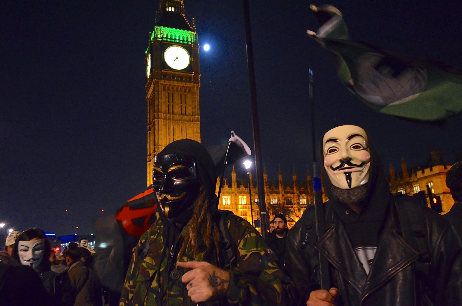 Anonymous Million Mask March