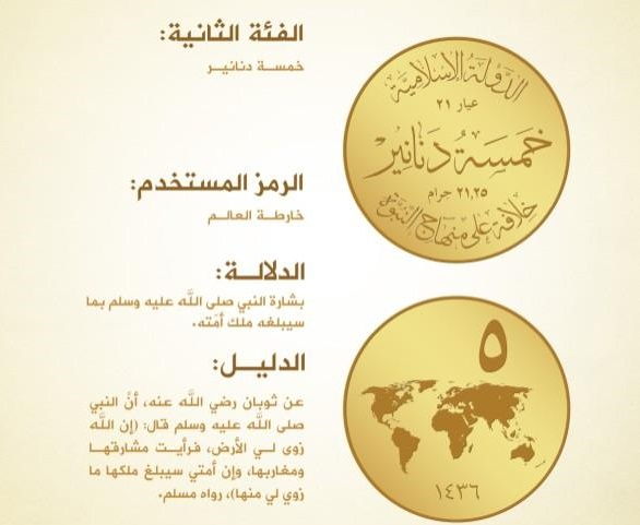 Islamic State Currency Dinar Gold