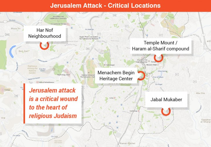 Jerusalem attack - Critical locations