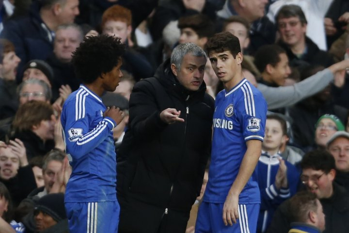 Willian and Oscar